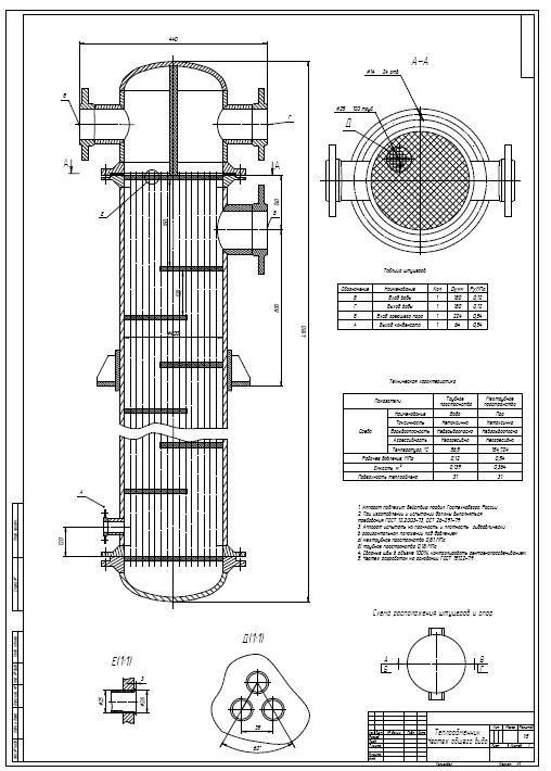 Спроектировать кожухотрубный теплообменник ланос теплообменника отопителя
