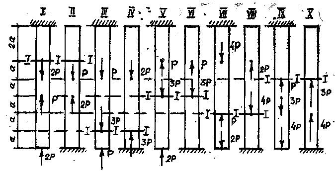 гилинский гидравлика решебник