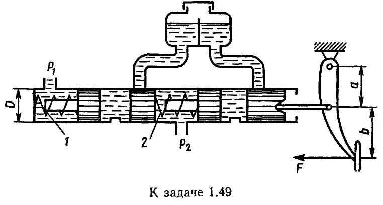 Задача 1.49.  На рисунке представлена схема главного тормозного цилиндра автомобиля в момент торможения.