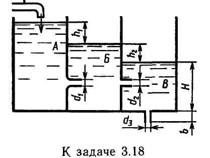 Задача 3.20.  На рисунке показана упрощенная схема самолетного гидропневмоамортизатора.